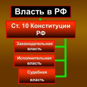 Органы власти Петровска