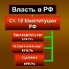 Органы власти в Петровске